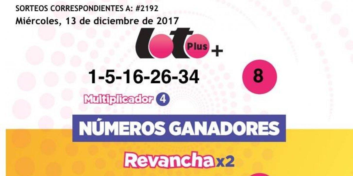 Se llevan el 'Loto Plus' de 8 millones en Mayagüez