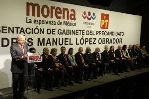 https://www.publimetro.com.mx/mx/noticias/2017/12/14/quien-quien-gabinete-amlo.html