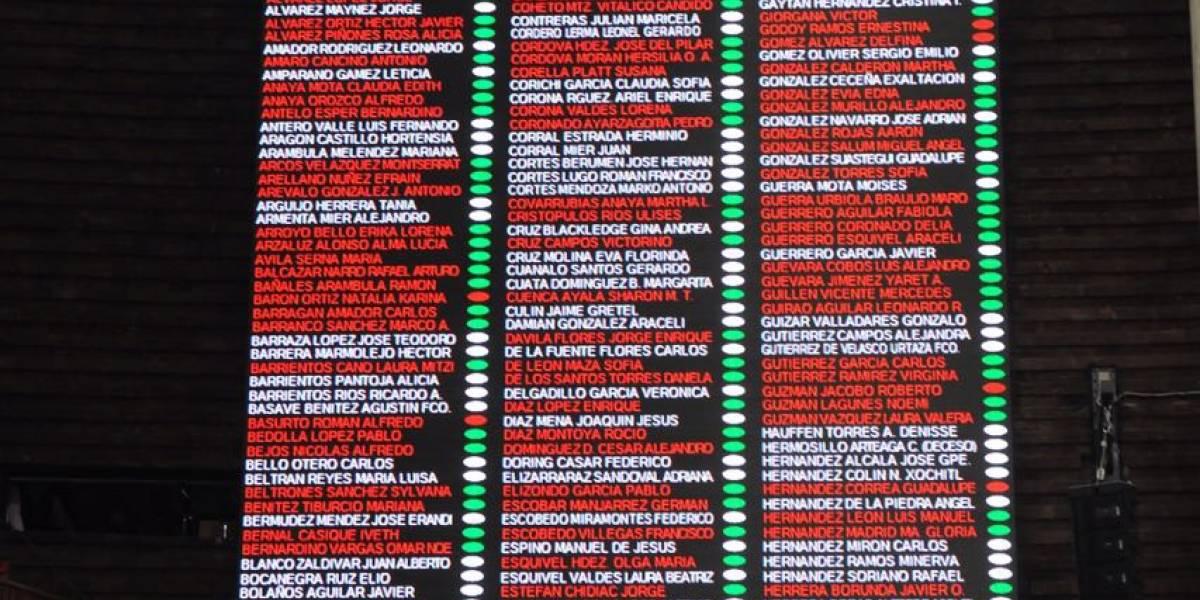 Estos son los diputados que se opusieron a la Ley de Seguridad Interior