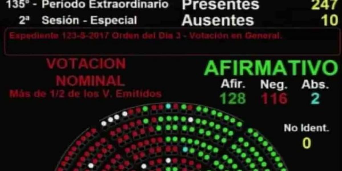 Argentina: aprueban polémica reforma de pensiones tras maratónica sesión y una jornada de furia en las calles