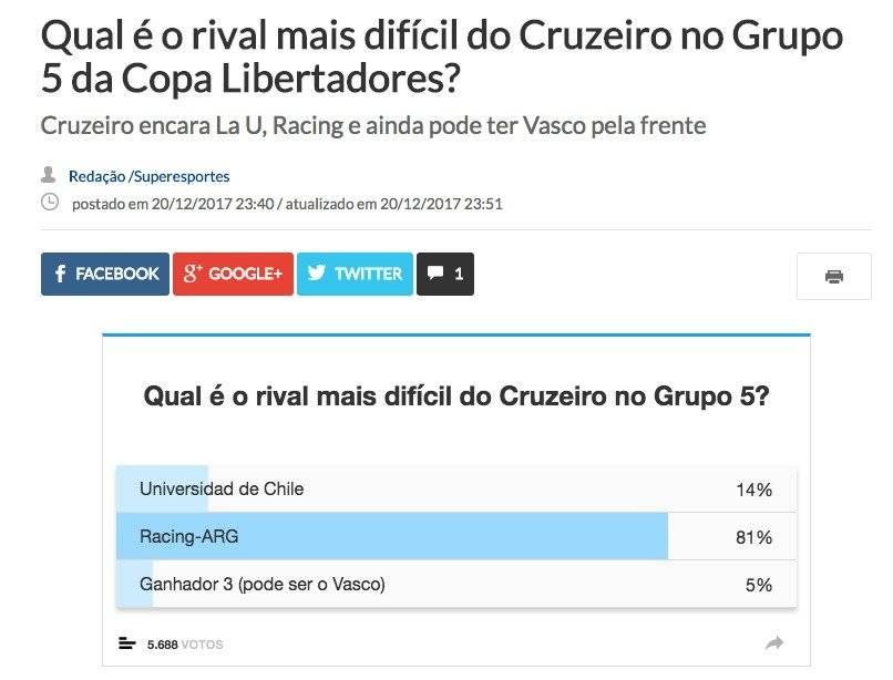 La encuesta en Brasil / imagen: Superesporte