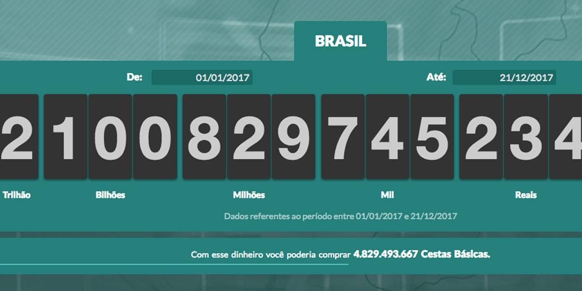Impostômetro atinge R$ 2,1 trilhões e deve fechar o ano com alta de 8,4%