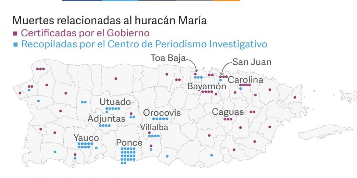 Lanzan cuestionario en línea que busca transparencia de muertes tras María