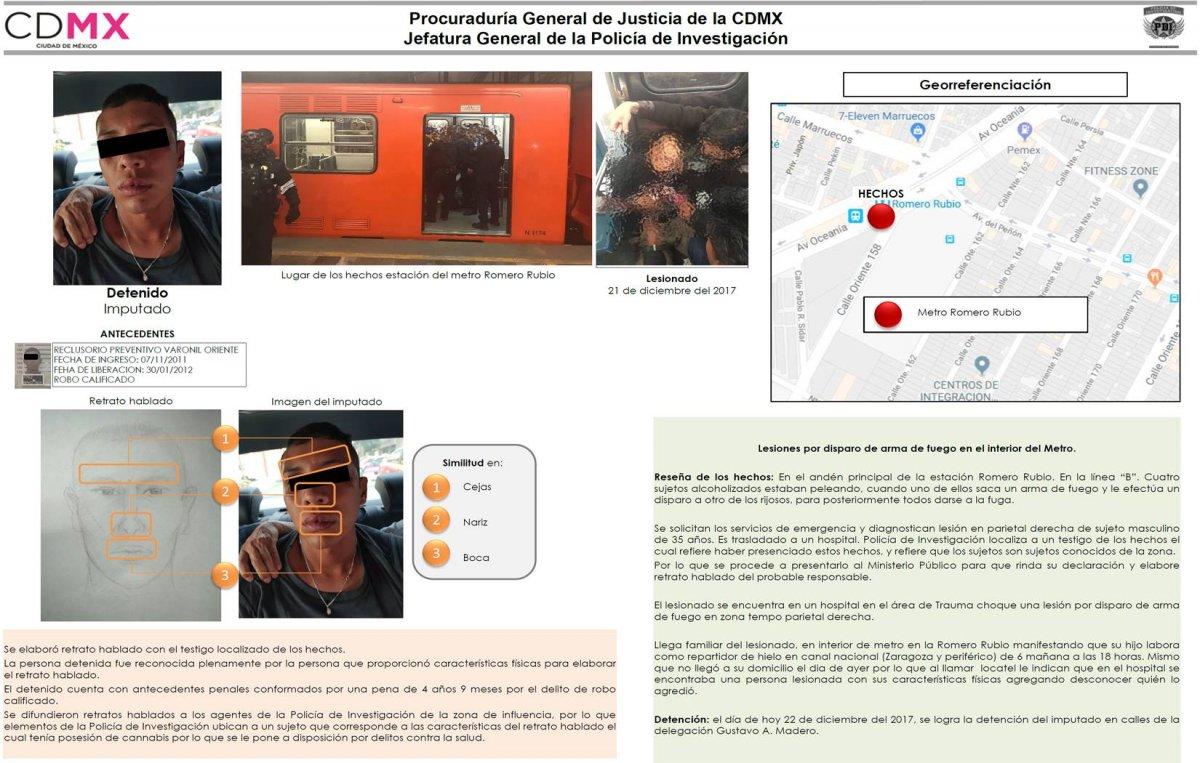 Ficha del agresor en el Metro Romero Rubio