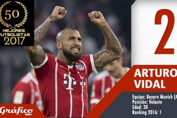 Arturo Vidal bajó del primer lugar