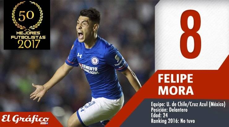 En Argentina aseguran que River Plate busca a Felipe Mora