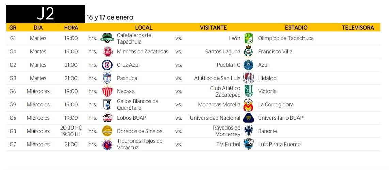 Jornada 2 de la Copa Mx