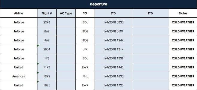 vuelos cancelados PR