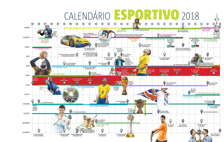 Calendario 2018 Brasil.Nao Tem So Copa Do Mundo Confira O Calendario Esportivo De