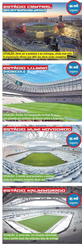 estadios2-01288fbcad16ab94baffbc8730f78d02.jpg