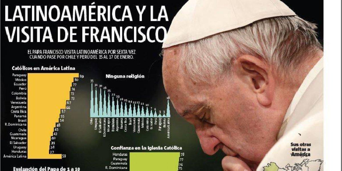 Latinoamérica y la visita de Francisco