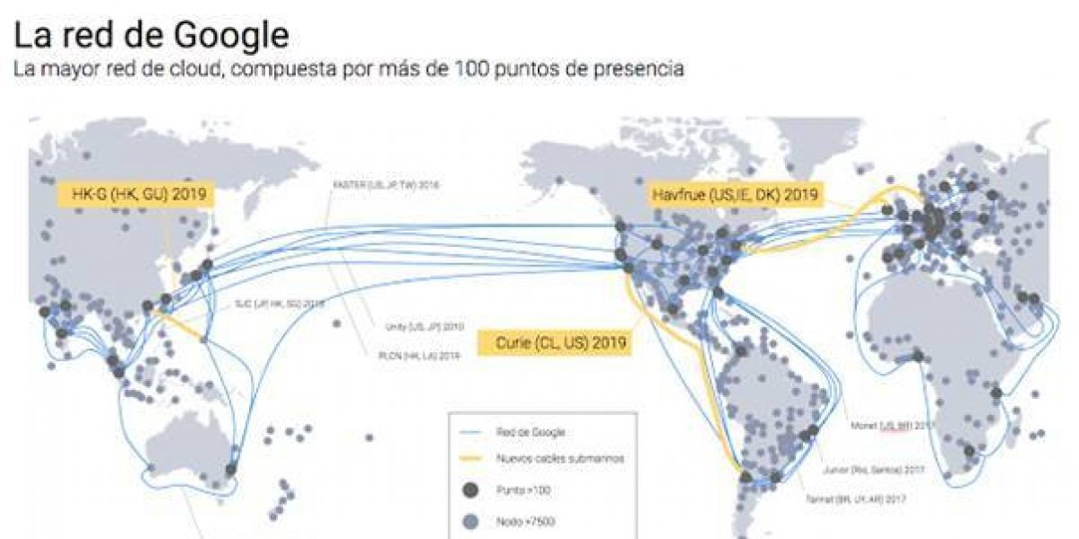 Google invierte en el cable submarino Curie
