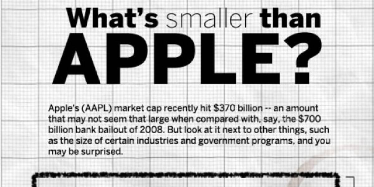 Infografía comparada de Apple