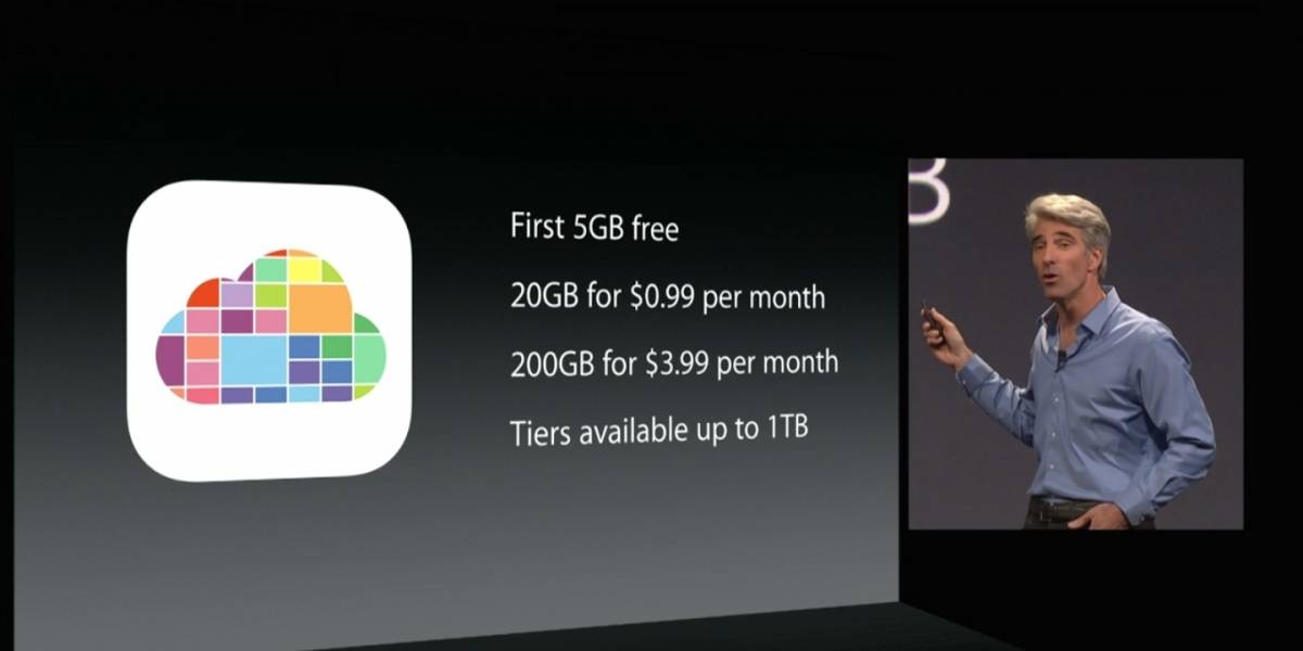 Así se compara iCloud Drive con OneDrive, Google Drive y Dropbox