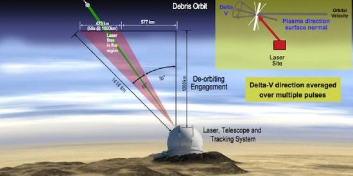 Otro proyecto de láser contra la basura espacial