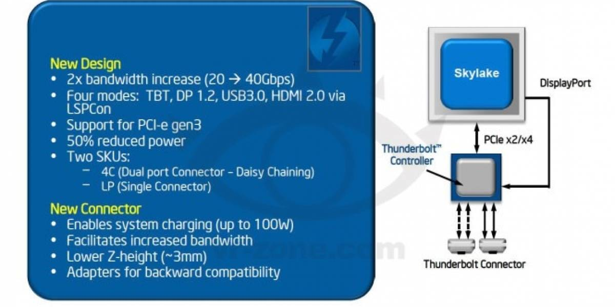 El nuevo puerto Thunderbolt 3 moverá datos a 40Gbps