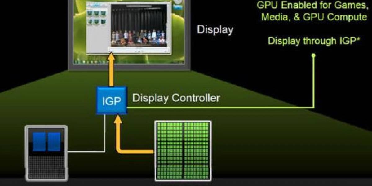 Synergy: Nvidia Optimus para computadoras de escritorio