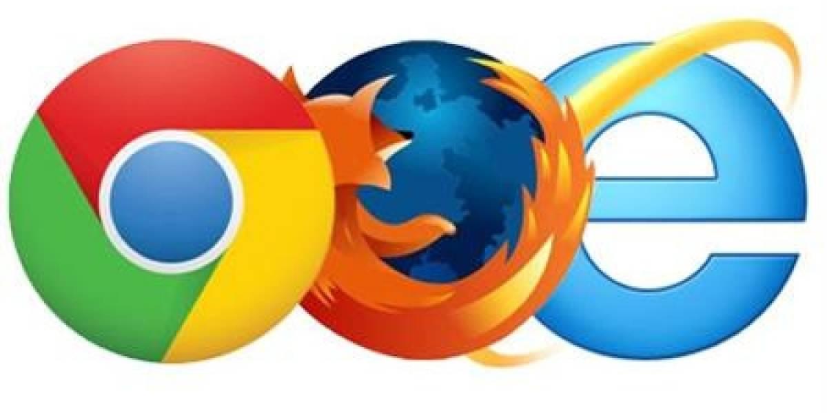 Google Chrome desplazó a Internet Explorer como el navegador más utilizado en Sudamérica