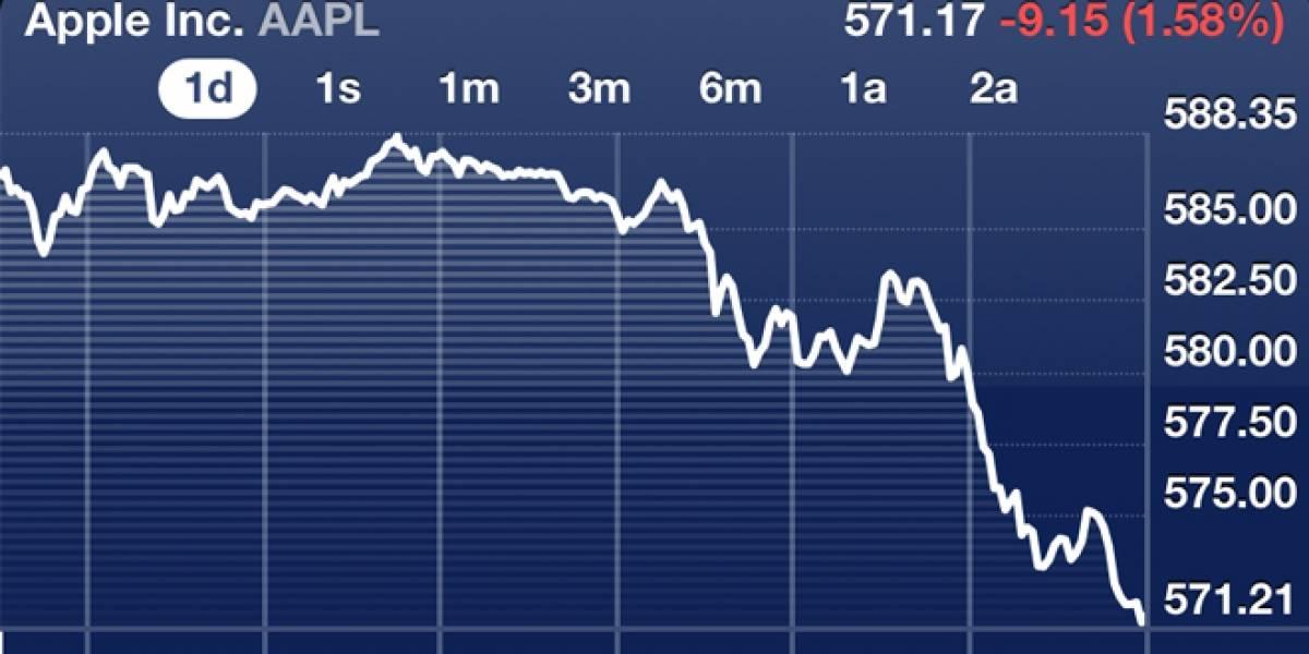 WWDC 2012 decepciona a los inversionistas y precio de las acciones AAPL caen
