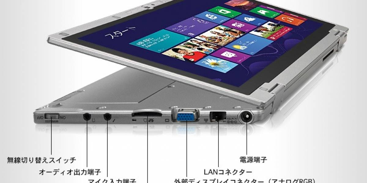 Panasonic presenta el AX3, su ultrabook-tablet plegable