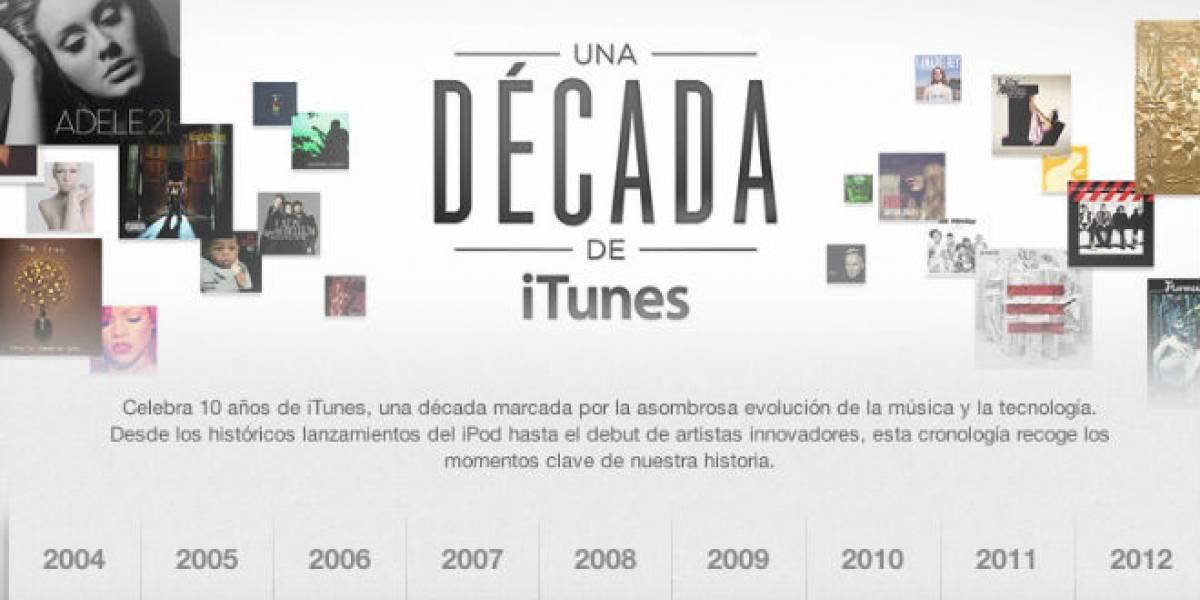 iTunes se prepara para celebrar 10 años con línea de tiempo