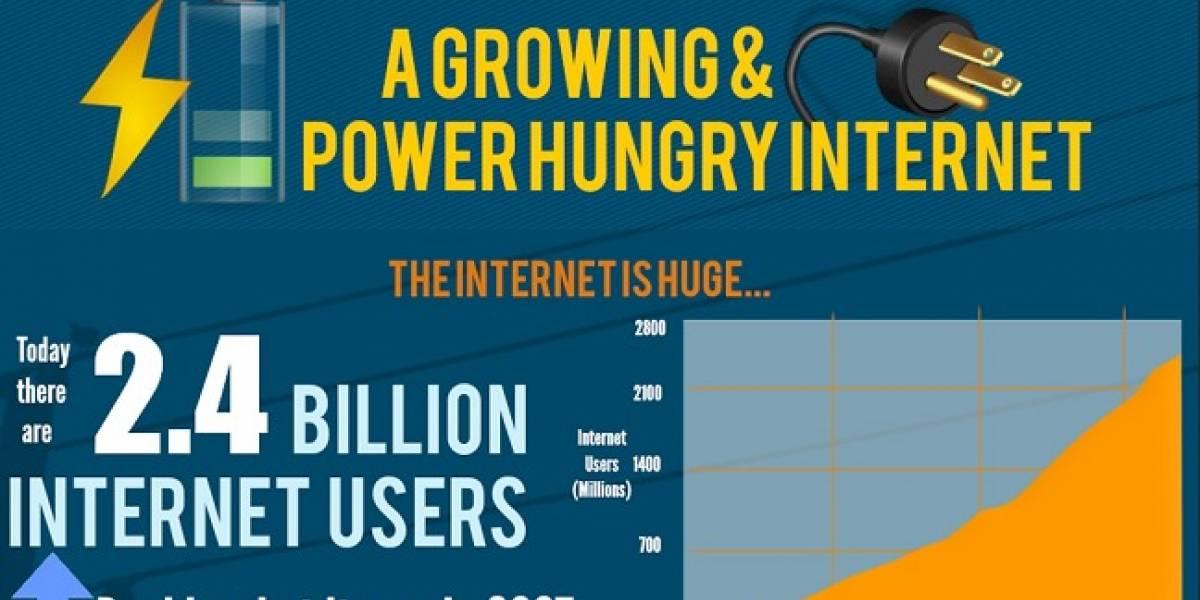 ¿De cuánto es la factura de electricidad de internet?
