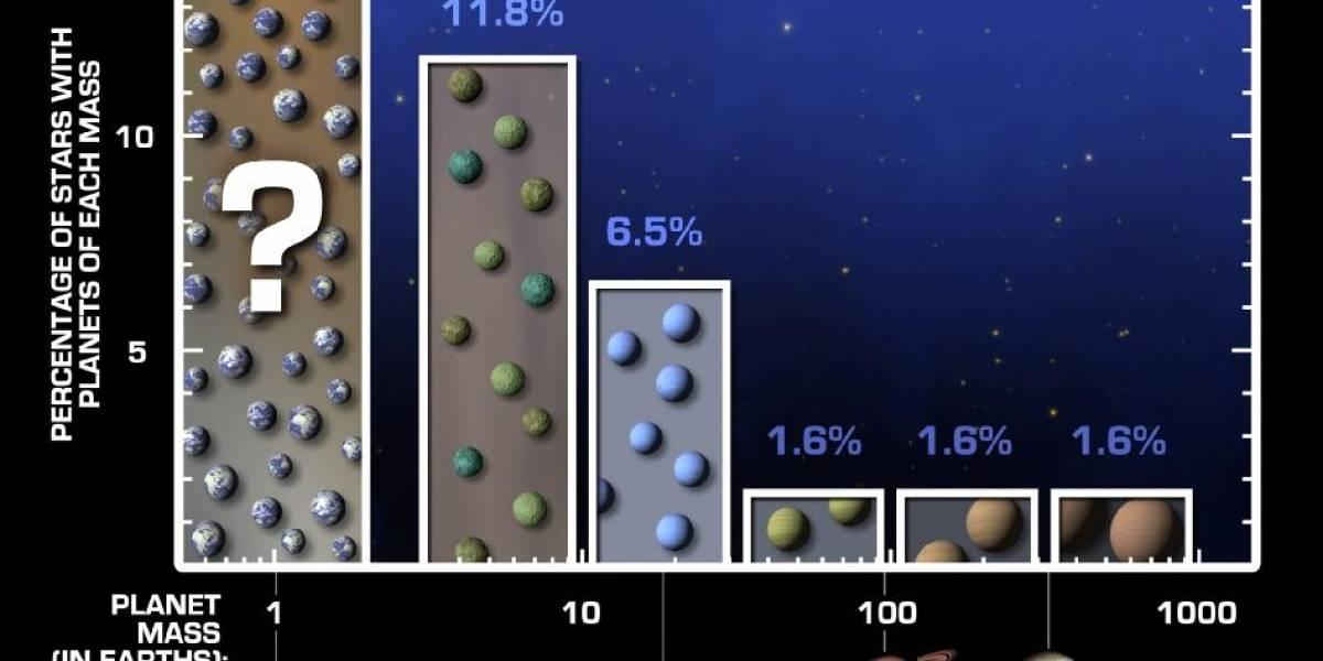 Un cuarto de las estrellas similares al Sol albergan planetas parecidos a la Tierra