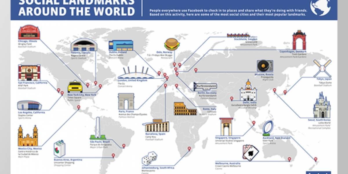 Los 25 lugares del mundo donde más 'check-in' hacen los usuarios de Facebook