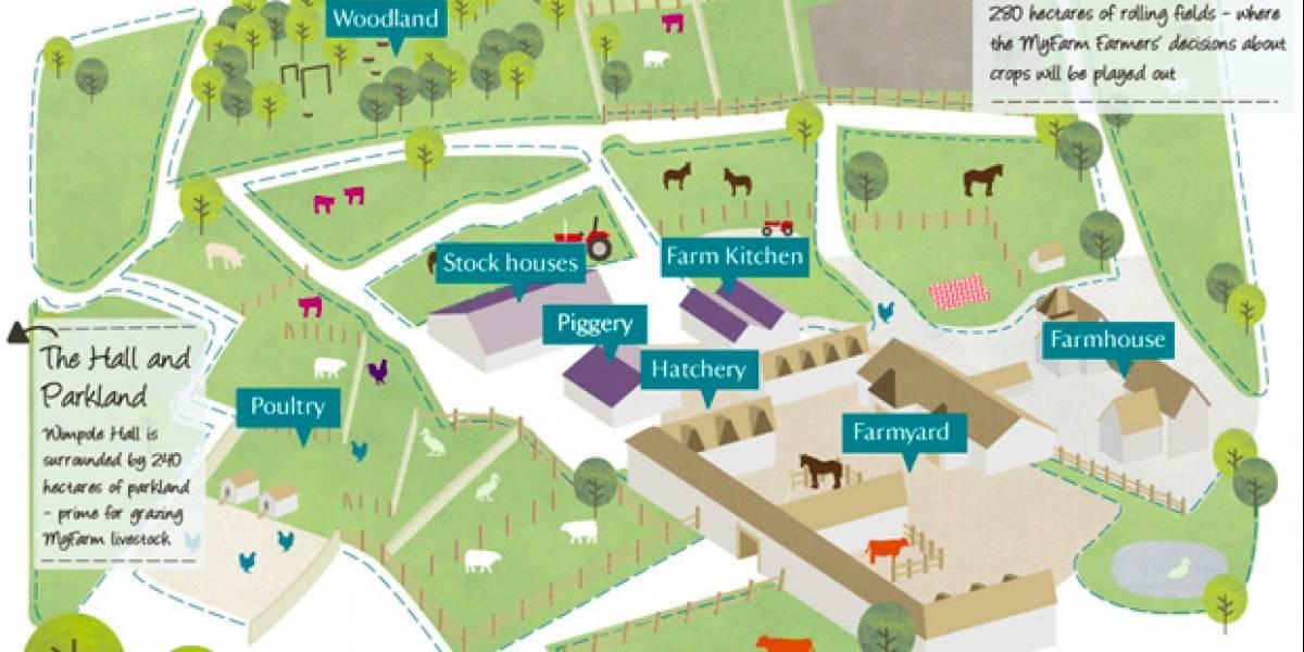 FarmVille de verdad: paga y ayuda a manejar una granja en Inglaterra