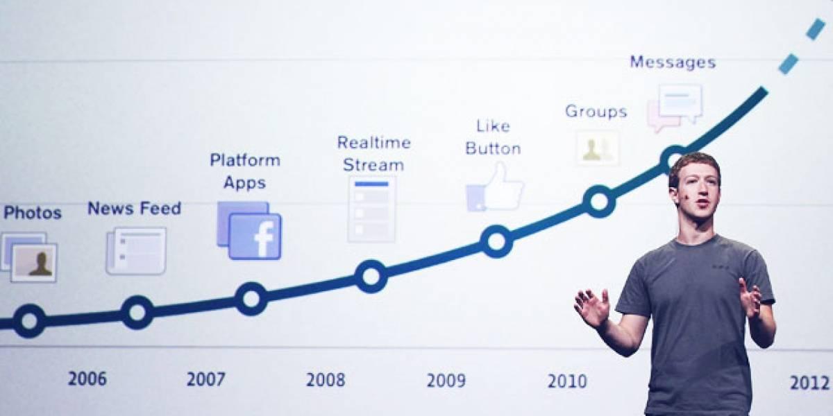 ¿Está Facebook abarcando demasiado con un clon de Flipboard?