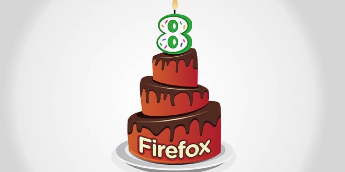 ¡Felices 8 años Firefox!