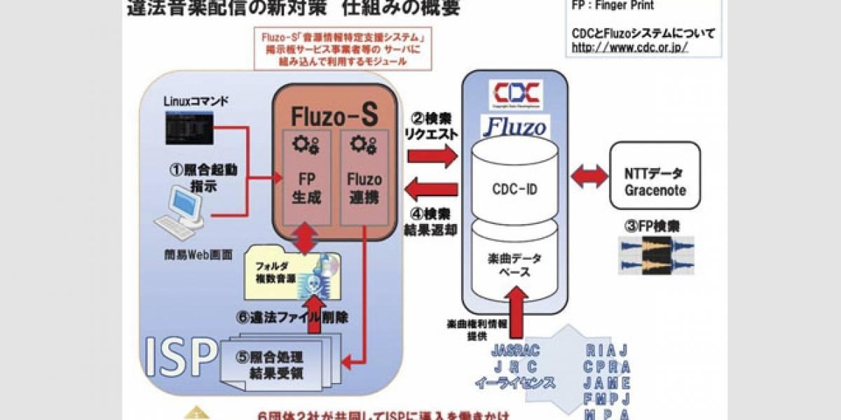Japón condenará por hasta 2 años de cárcel a quienes descarguen contenido pirata