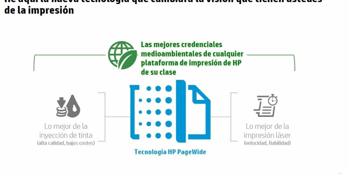 HP Page Wide, la nueva tecnología en impresoras de oficina que optimiza recursos y protege el medio ambiente