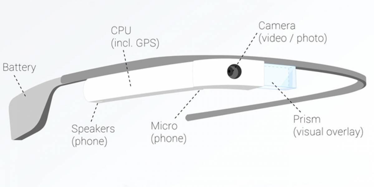 ¿Cómo funciona Google Glass?