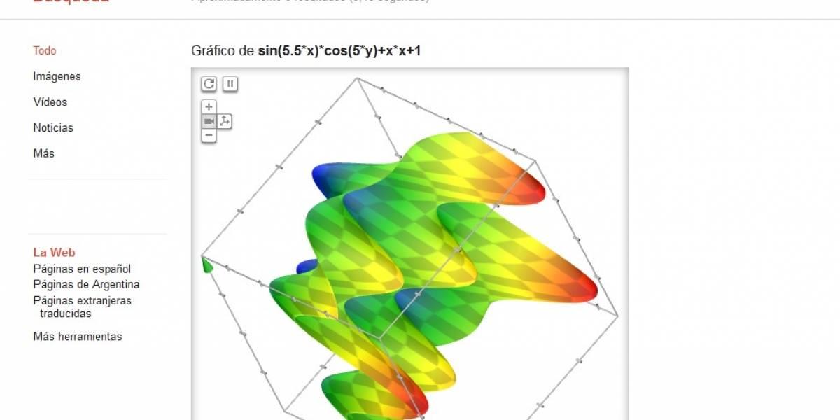 Ahora se pueden ver gráficos matemáticos animados en 3D en Google