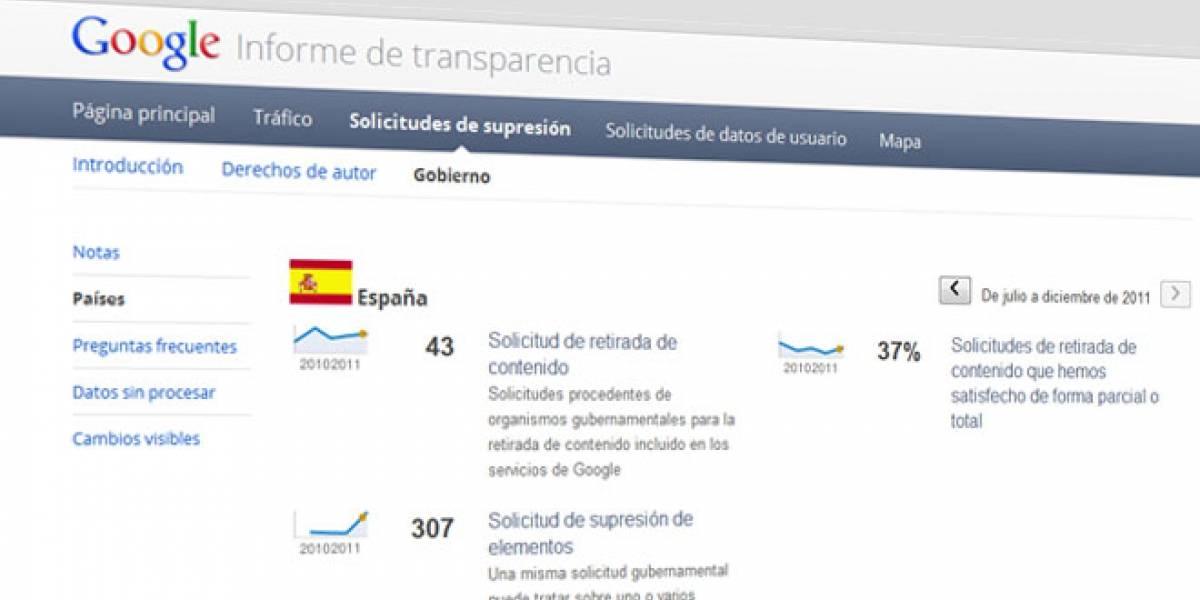 Google se niega a ejecutar la censura que le piden los Gobiernos