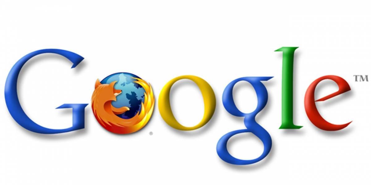 Google pagará una millonada a Mozilla para seguir como buscador en Firefox