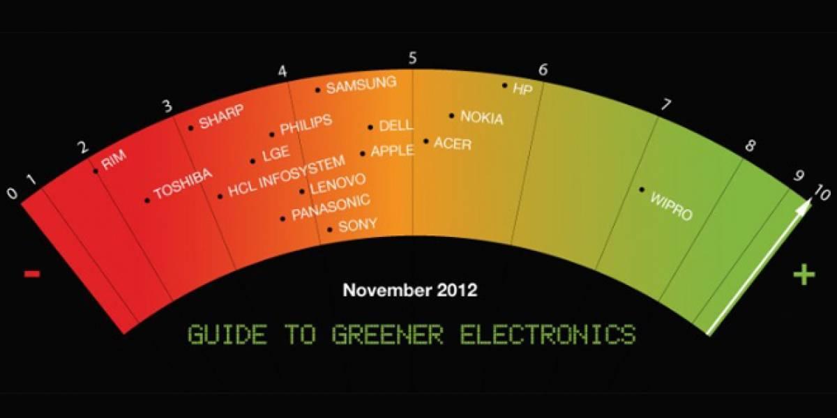 HP, Nokia y Acer son las compañías tecnológicas más verdes