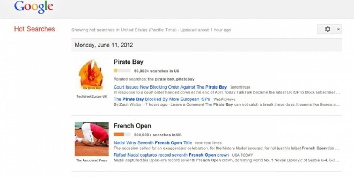 "Hot Searches: Los ""trending topic"" de Google"