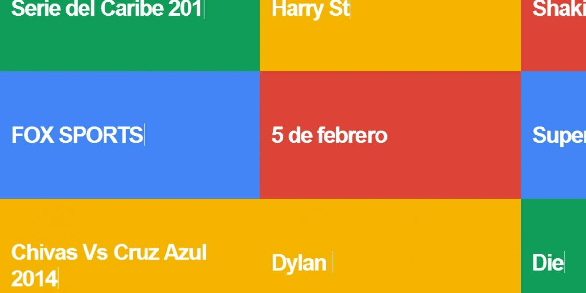 """Google amplía sus """"hot trends"""" en Latinoamérica"""