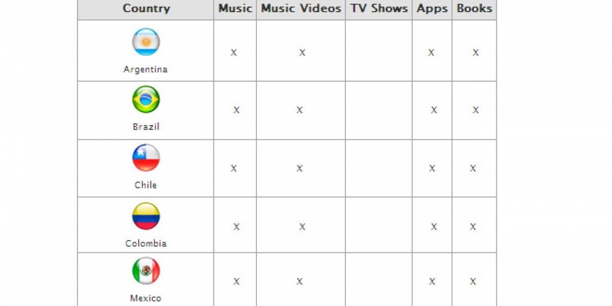 Apple detalla lo que se puede y no se puede hacer con iTunes in the Cloud