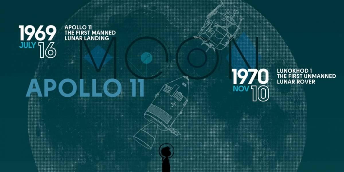 In Space We Trust, un tributo a la historia de la exploración espacial