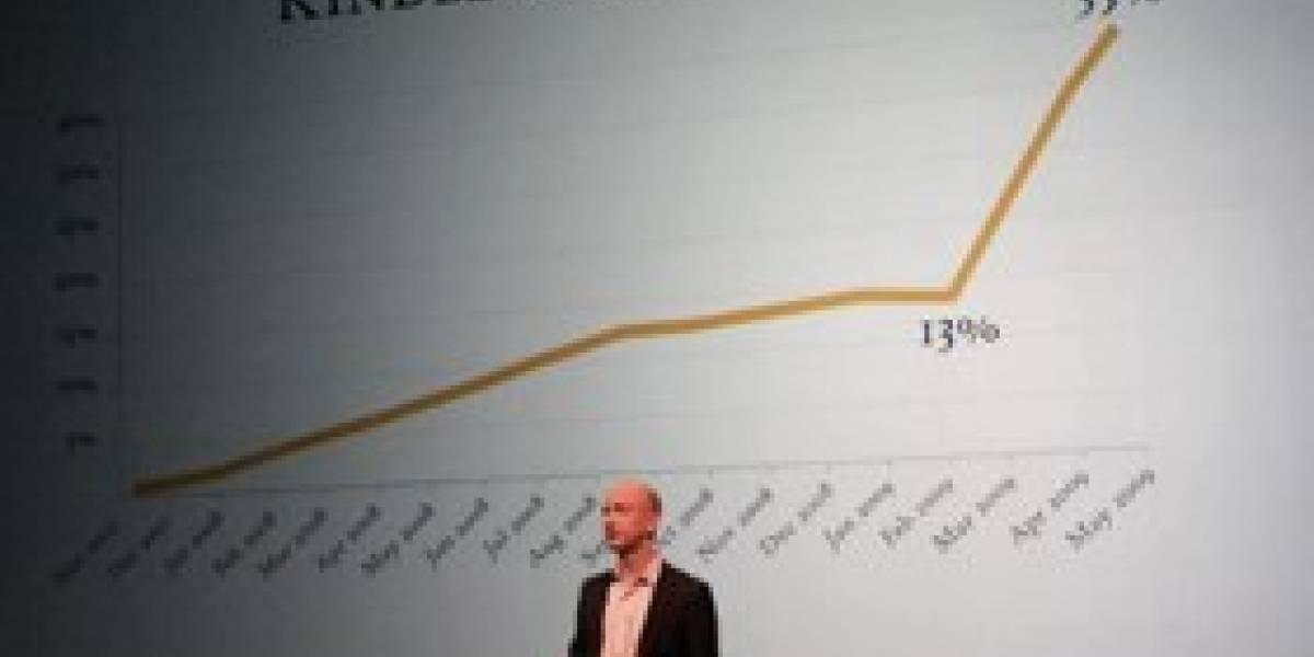 Ventas de libros aumentan 35% con versiónes para Kindle