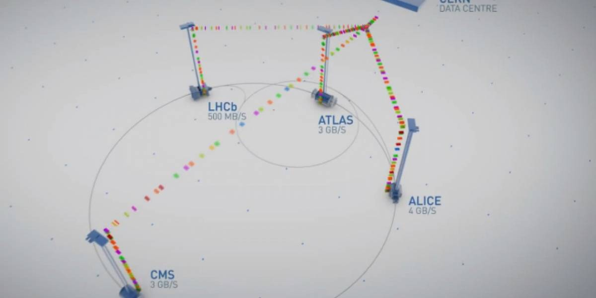 El procesamiento de datos en el CERN (Video)