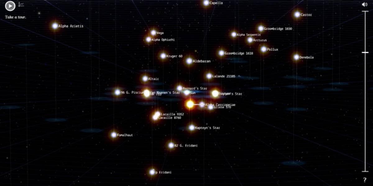 Chrome Experiments: Bienvenido al vecindario estelar
