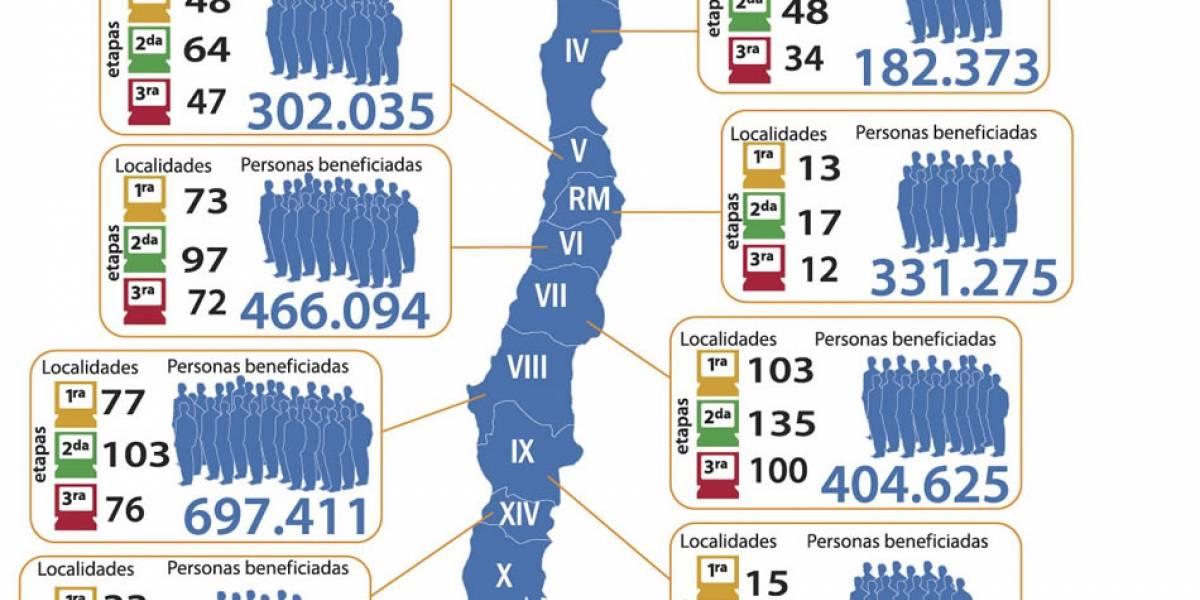 Chile: Gobierno y Entel lanzan plan para llevar internet a localidades rurales