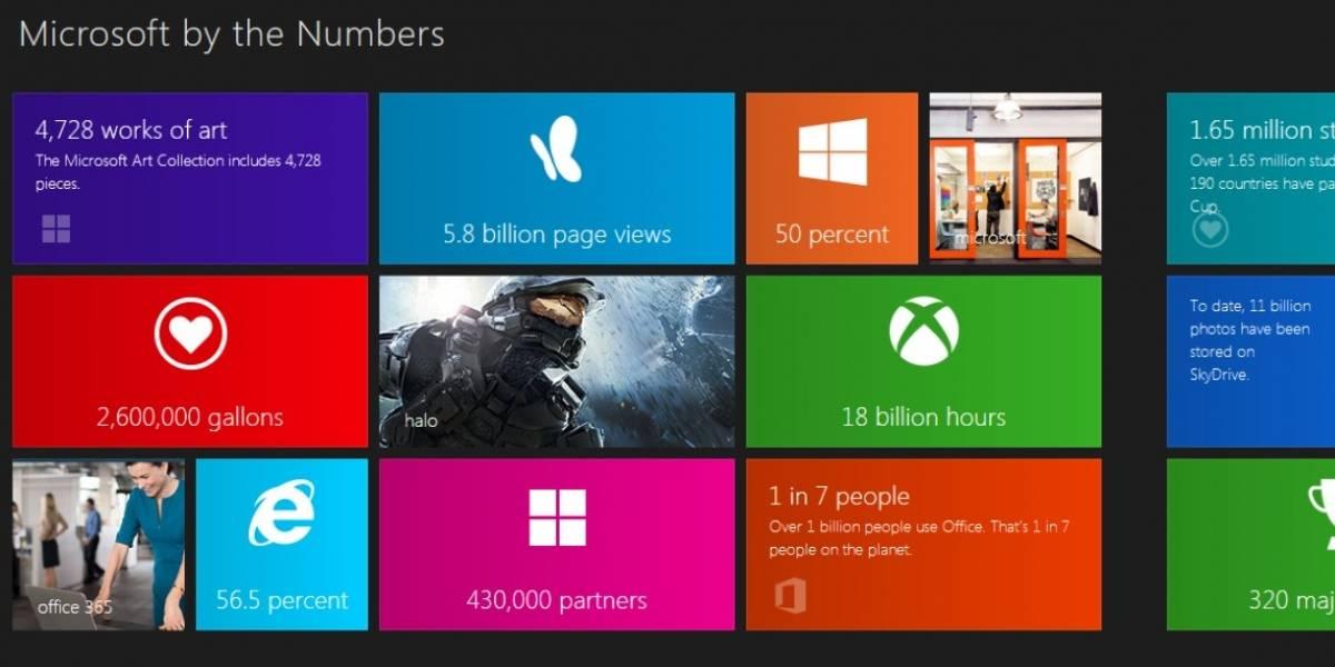 Microsoft revela estadísticas al estilo Windows 8