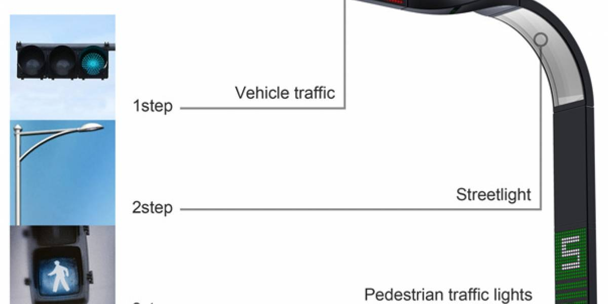 Concepto de semáforo LED todo-en-uno gana concurso de diseño