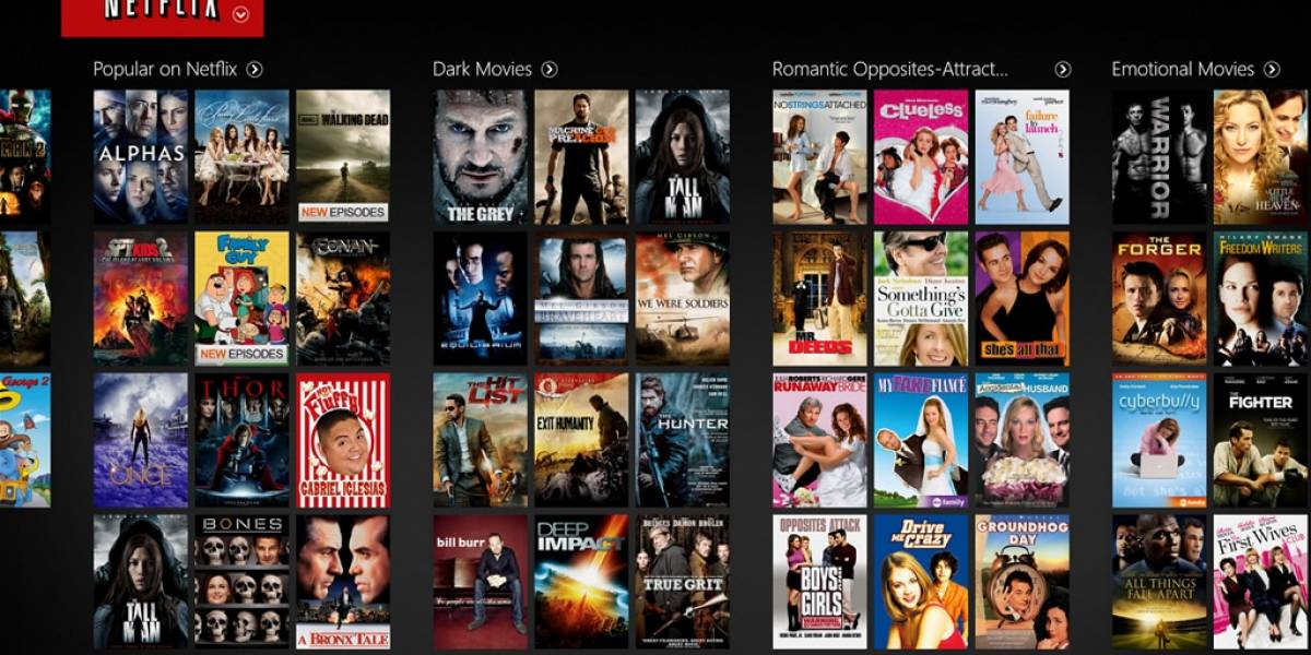 Netflix desmiente bloqueo de VPN
