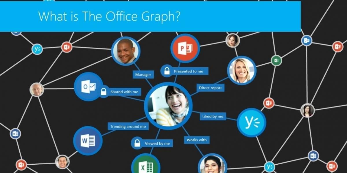 Microsoft intenta hacer más social a Office para empresas
